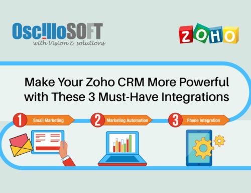 Make Your Zoho CRM More Powerful with These 3 Must-Have Integrations