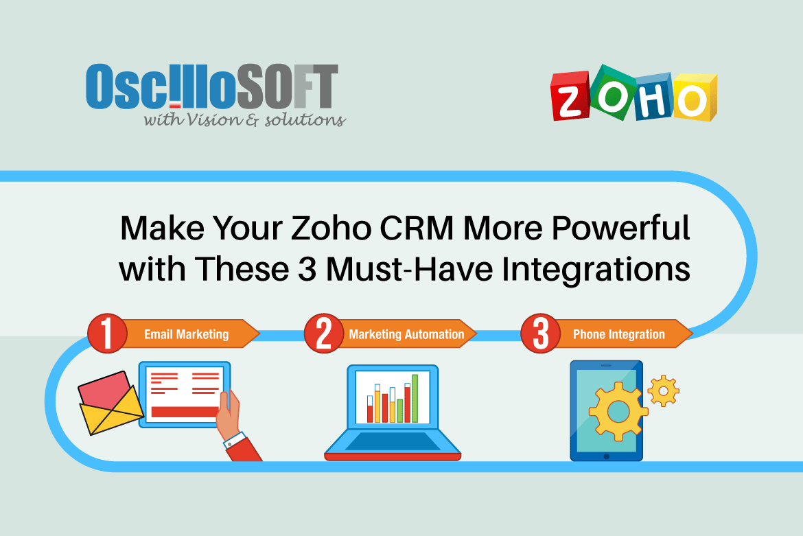Zoho CRM more powerfull