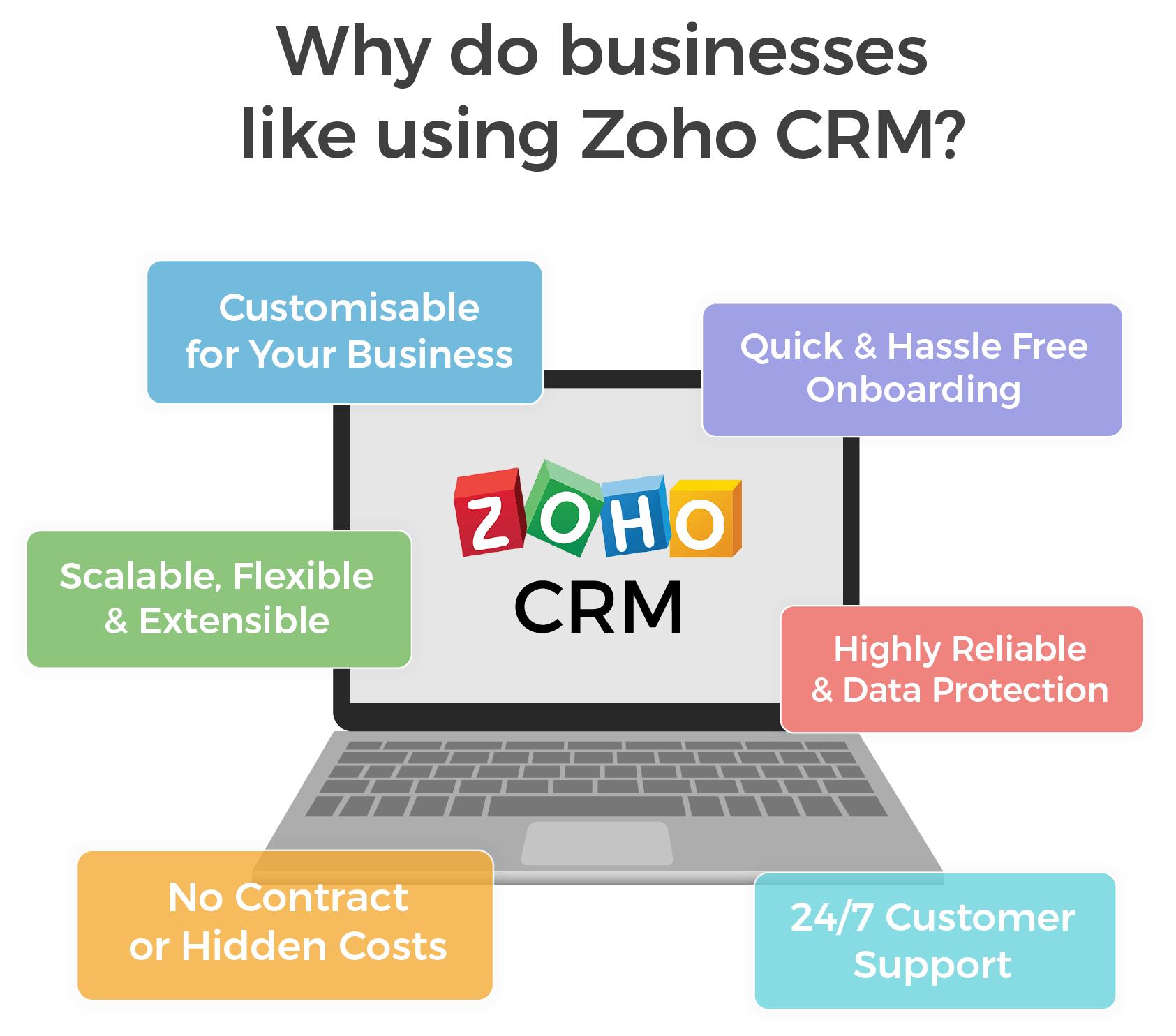 Benefits of zoho crm