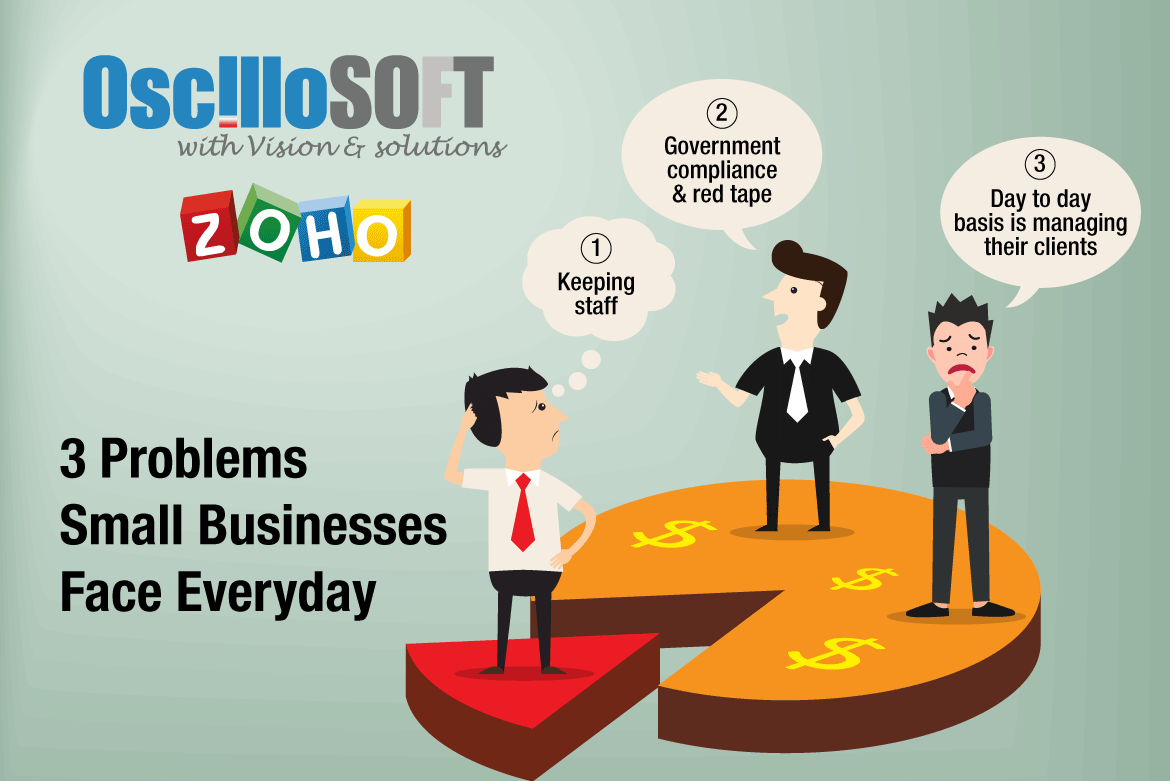 Zoho Small business Blog banner