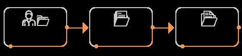 Google drive workflow Zoho CRM