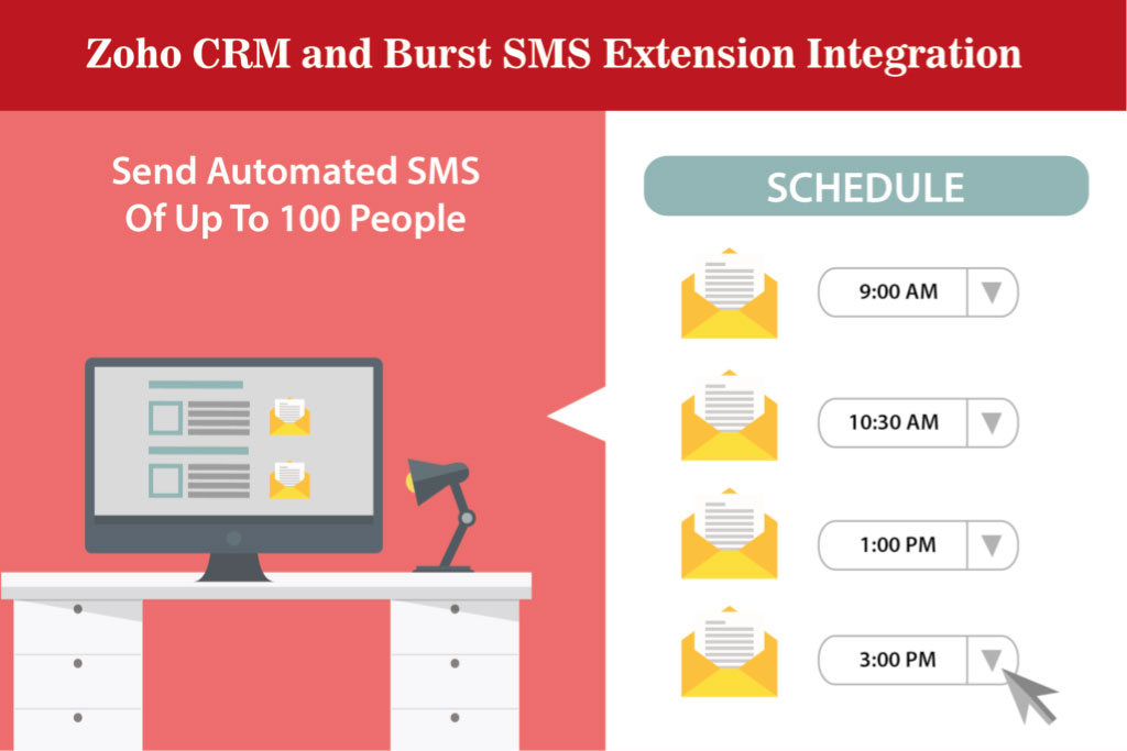 Why should you use Burst SMS Extension?