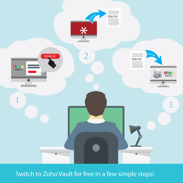 Attention LastPass Users: Ditch Your $24 Subscription Now