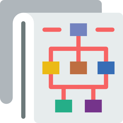 Oscillosoft Process Blueprints